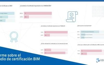Informe sobre el Estudio de Certificación BIM